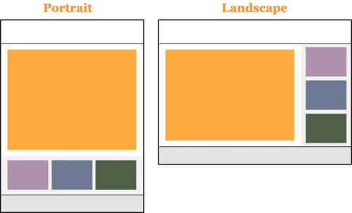 Portrait-vs-landscape website orientation
