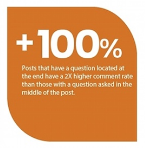 Facebook posts with a question