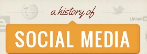 A History of Social Media