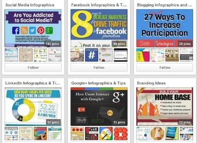 Pinterest Blogging Bistro403