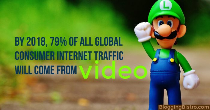 Time spent watching digital video is going up, while time spent watching TV is declining. It's estimated that by 2018, 79% of all global consumer internet traffic will come from video.