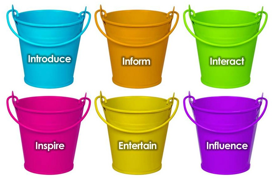 6 Social Media Content Buckets   BloggingBistro.com